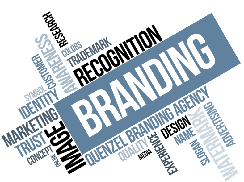 The impact the Brand Marketing and Content Marketing will have on your website